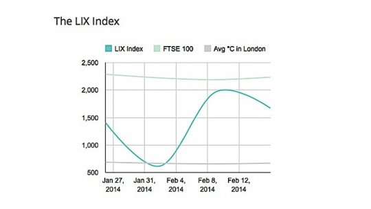 25 Frames: Online version of LIX Index unveiled